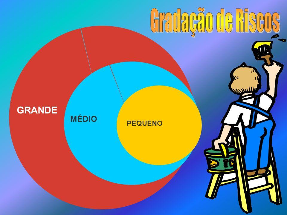 Gradação de Riscos GRANDE MÉDIO PEQUENO