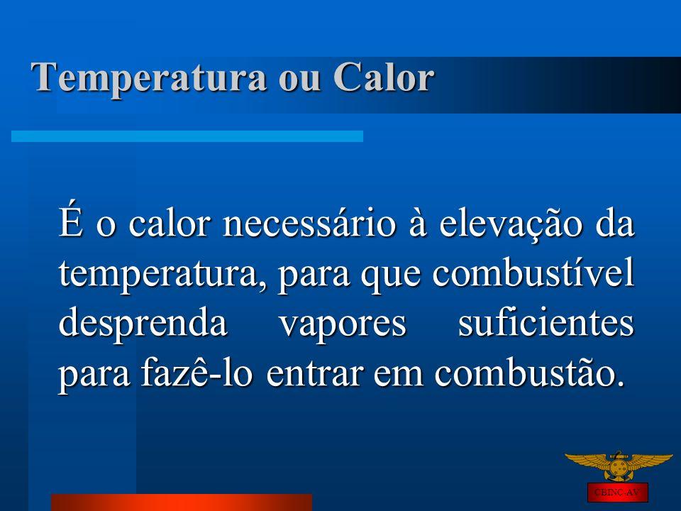 Temperatura ou Calor