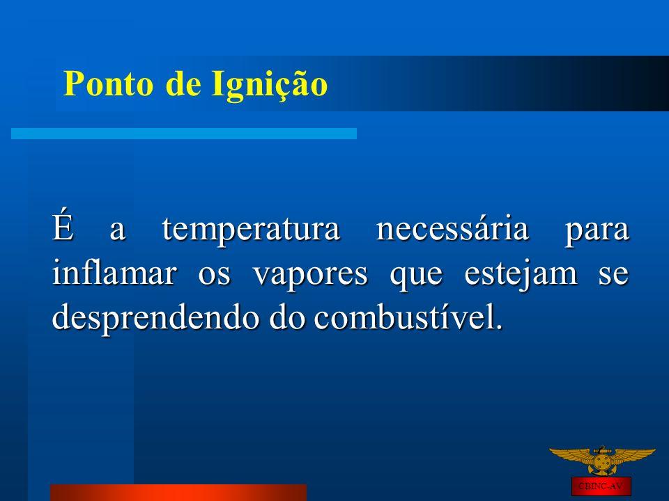 Ponto de IgniçãoÉ a temperatura necessária para inflamar os vapores que estejam se desprendendo do combustível.