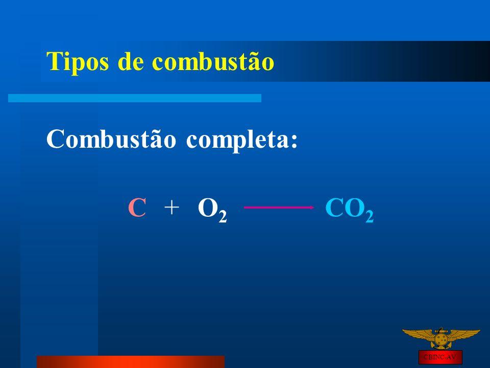 Tipos de combustão Combustão completa: C + O2 CO2 CBINC-AV