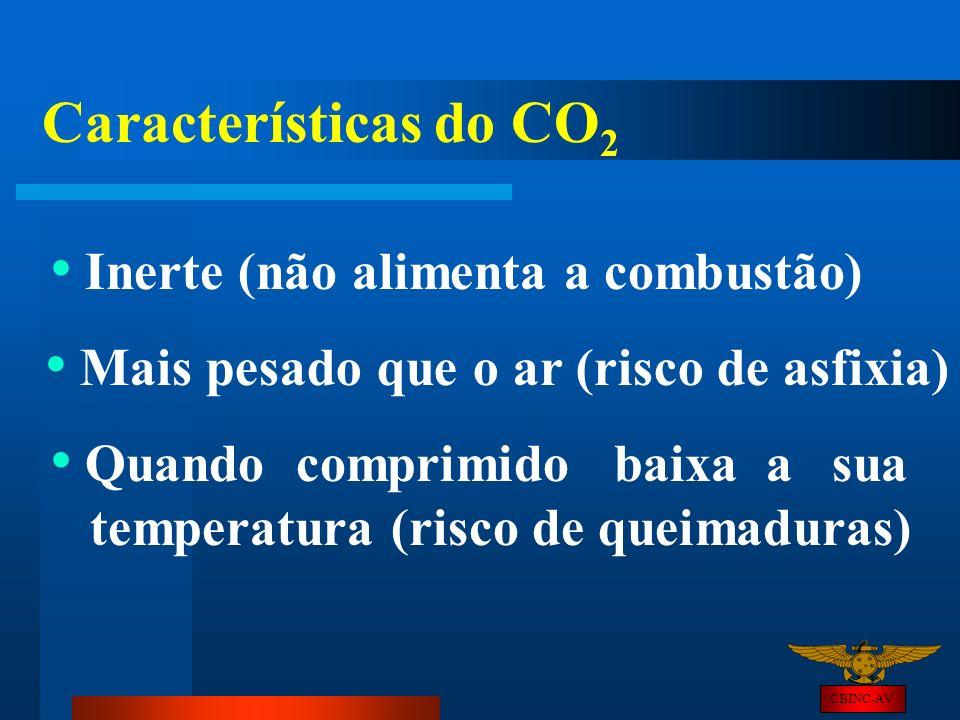 Características do CO2 Inerte (não alimenta a combustão)