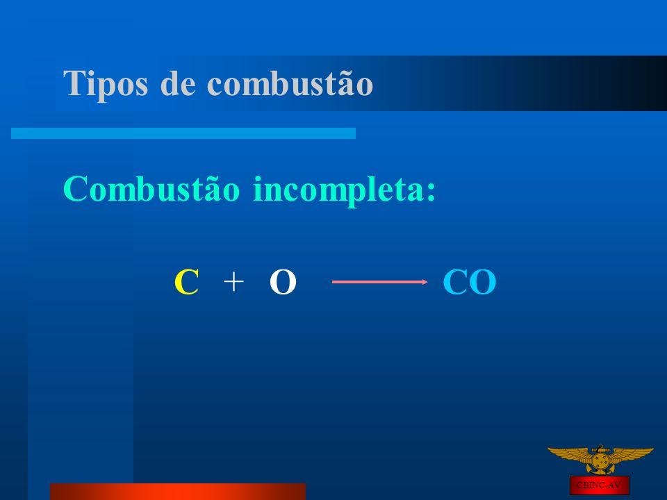 Combustão incompleta: