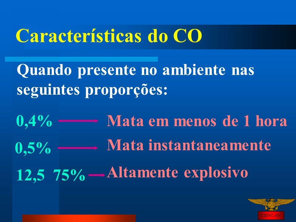 Características do CO Quando presente no ambiente nas
