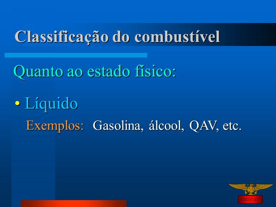Classificação do combustível
