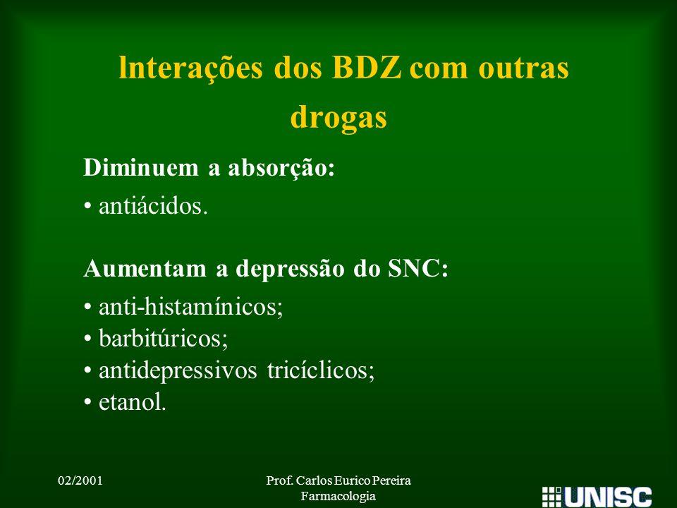 lnterações dos BDZ com outras drogas