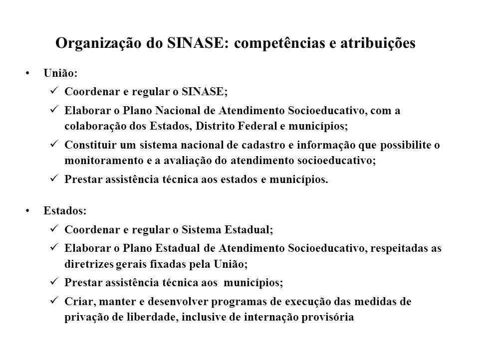 Organização do SINASE: competências e atribuições