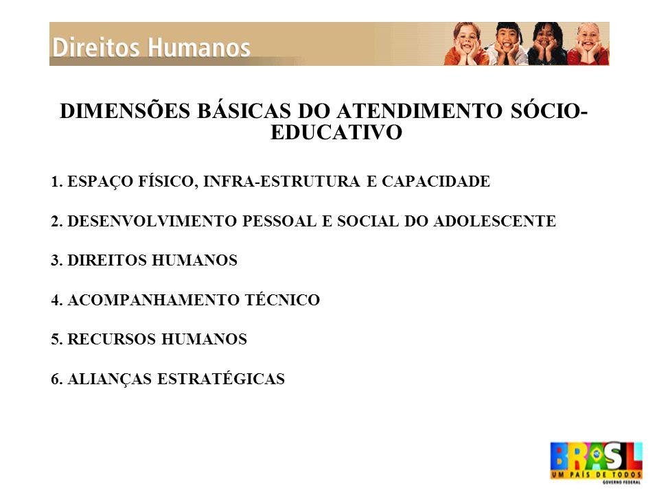 DIMENSÕES BÁSICAS DO ATENDIMENTO SÓCIO-EDUCATIVO
