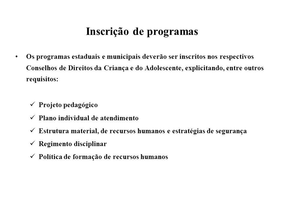 Inscrição de programas