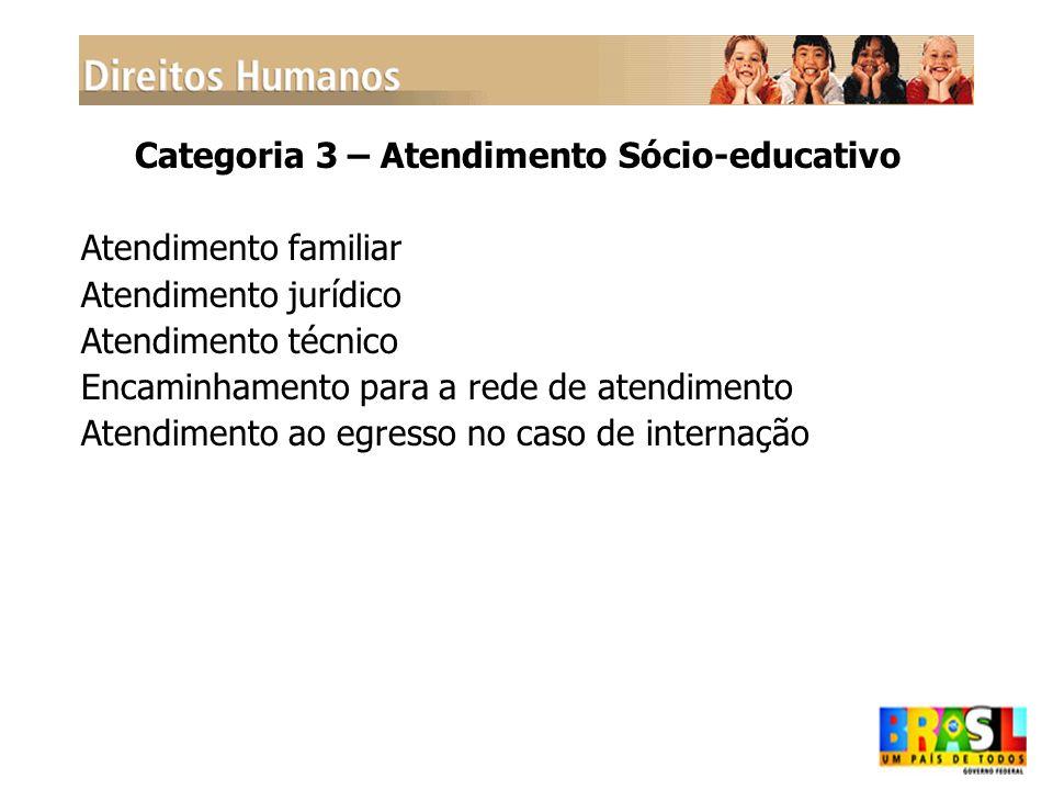Categoria 3 – Atendimento Sócio-educativo