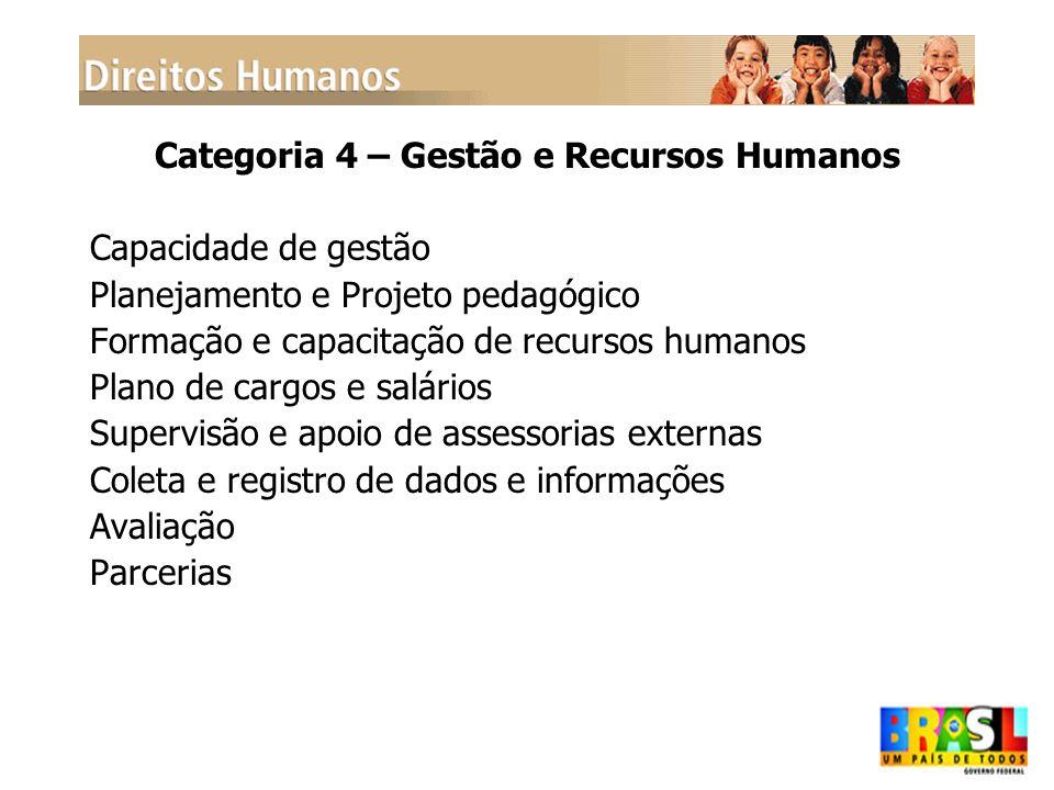 Categoria 4 – Gestão e Recursos Humanos