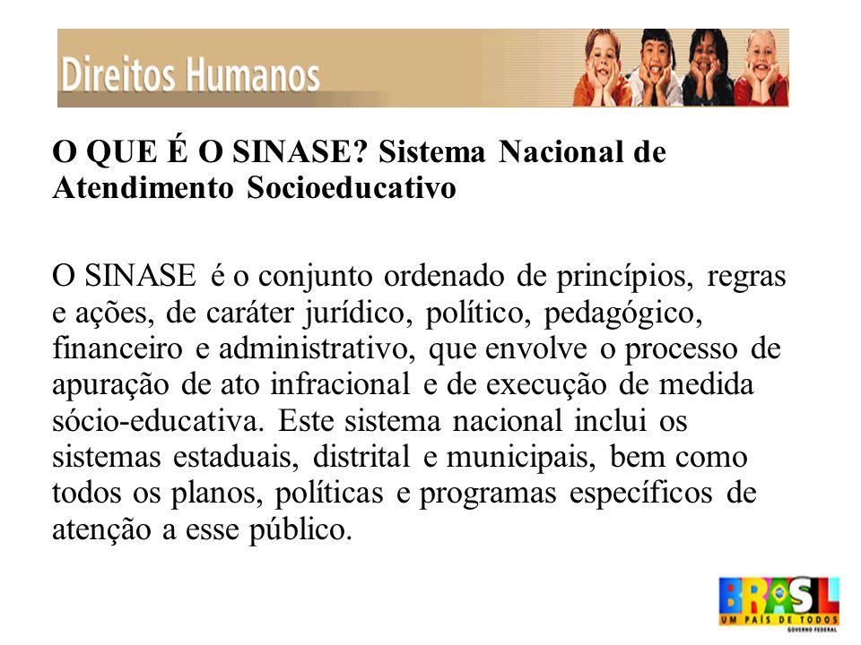 O QUE É O SINASE Sistema Nacional de Atendimento Socioeducativo