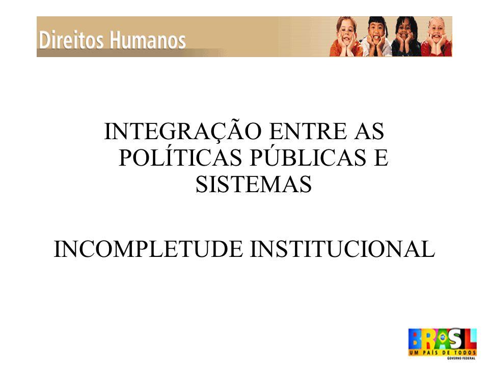 INTEGRAÇÃO ENTRE AS POLÍTICAS PÚBLICAS E SISTEMAS