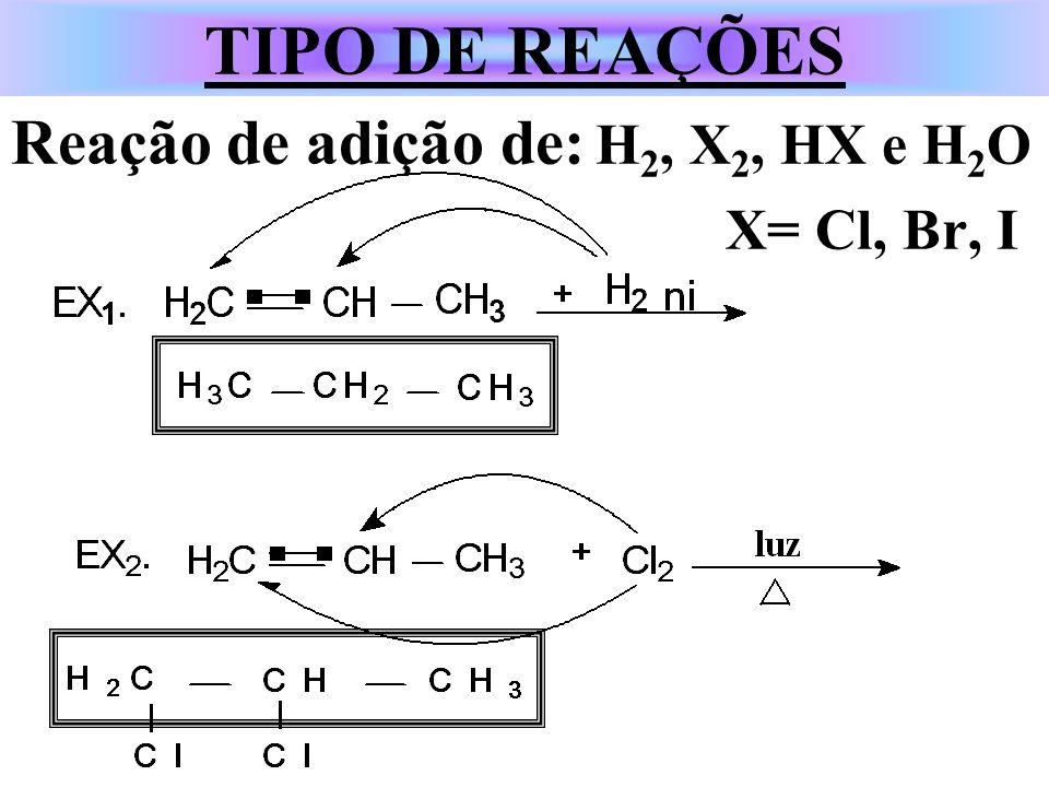 TIPO DE REAÇÕES Reação de adição de: H2, X2, HX e H2O X= Cl, Br, I