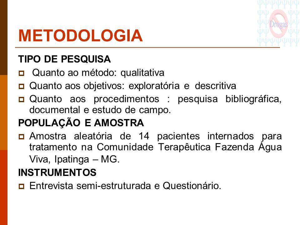 METODOLOGIA TIPO DE PESQUISA Quanto ao método: qualitativa