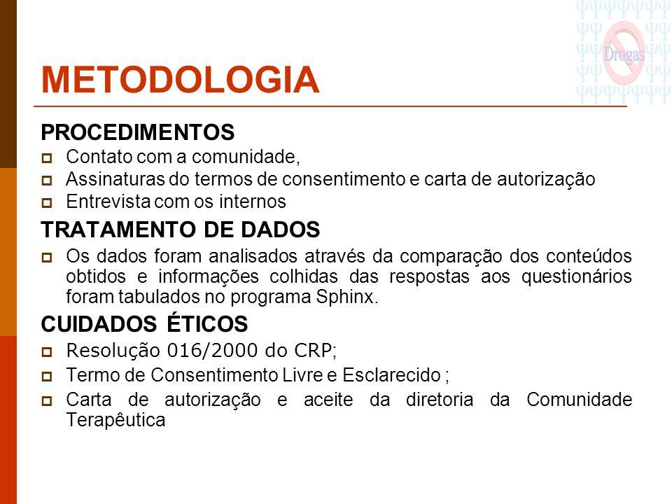 METODOLOGIA PROCEDIMENTOS TRATAMENTO DE DADOS CUIDADOS ÉTICOS