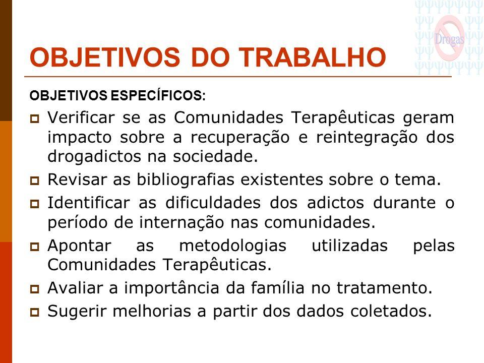 OBJETIVOS DO TRABALHO OBJETIVOS ESPECÍFICOS: