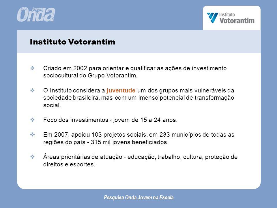 Instituto Votorantim Criado em 2002 para orientar e qualificar as ações de investimento sociocultural do Grupo Votorantim.