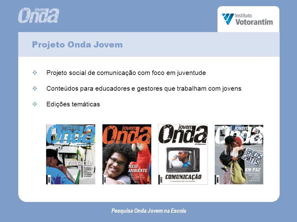 Projeto Onda Jovem Projeto social de comunicação com foco em juventude