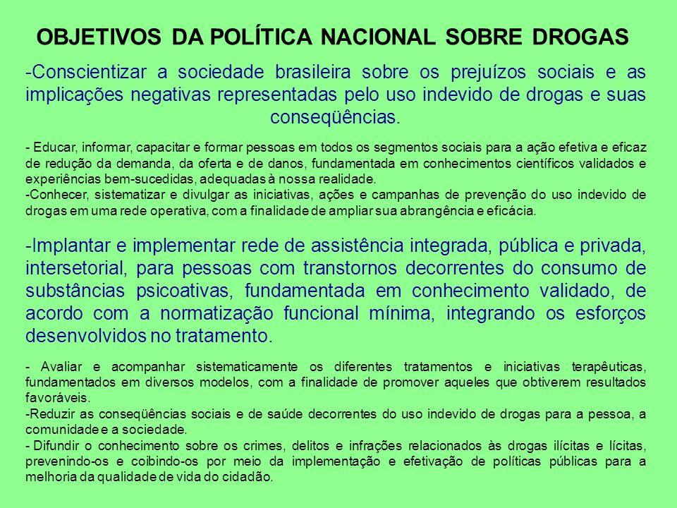 OBJETIVOS DA POLÍTICA NACIONAL SOBRE DROGAS