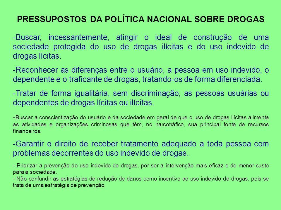 PRESSUPOSTOS DA POLÍTICA NACIONAL SOBRE DROGAS