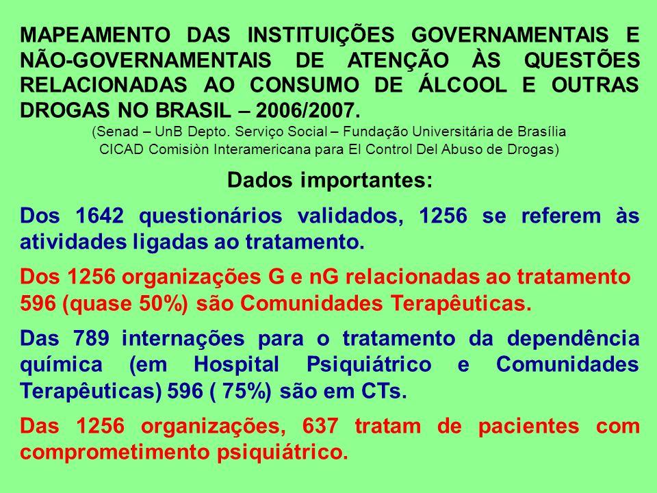 CICAD Comisiòn Interamericana para El Control Del Abuso de Drogas)