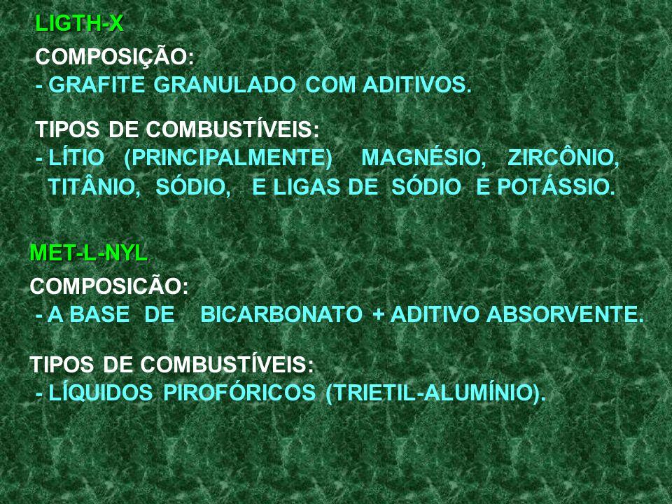 LIGTH-X COMPOSIÇÃO: - GRAFITE GRANULADO COM ADITIVOS. TIPOS DE COMBUSTÍVEIS: - LÍTIO (PRINCIPALMENTE) MAGNÉSIO, ZIRCÔNIO,
