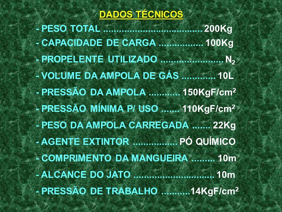 DADOS TÉCNICOS - PESO TOTAL ...................................... 200Kg. - CAPACIDADE DE CARGA ................. 100Kg.