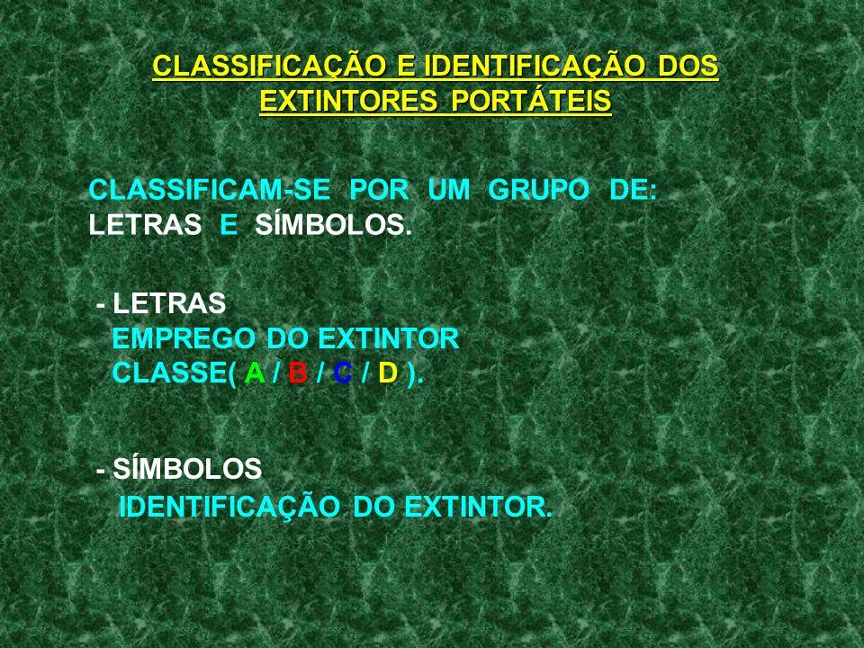 CLASSIFICAÇÃO E IDENTIFICAÇÃO DOS EXTINTORES PORTÁTEIS