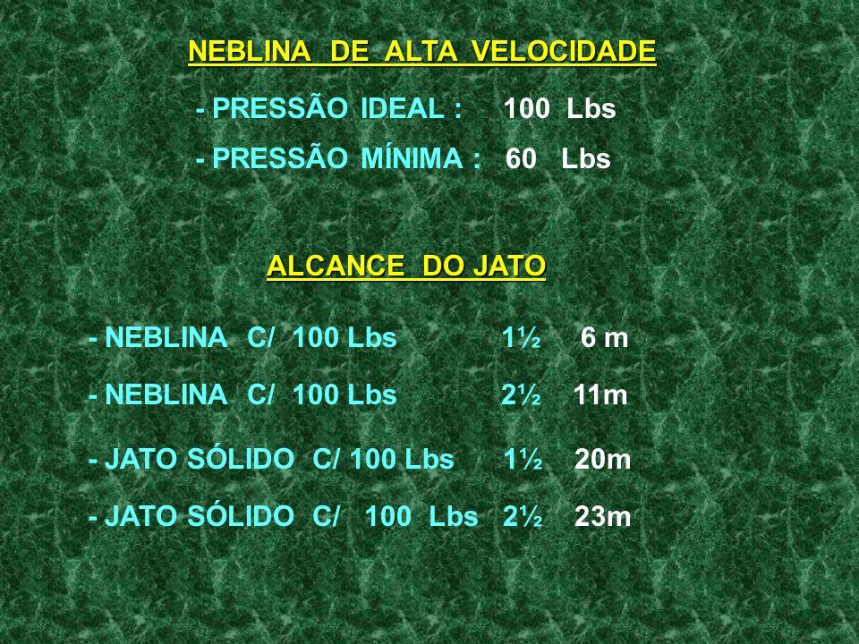 NEBLINA DE ALTA VELOCIDADE