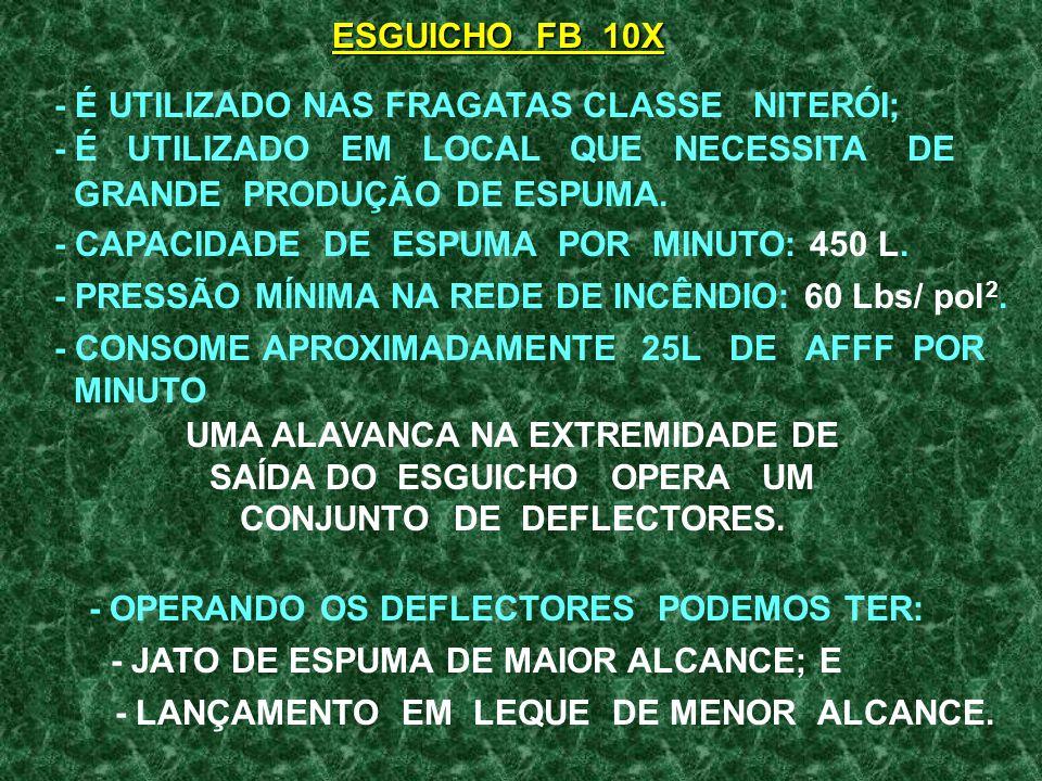 ESGUICHO FB 10X- É UTILIZADO NAS FRAGATAS CLASSE NITERÓI; - É UTILIZADO EM LOCAL QUE NECESSITA DE.