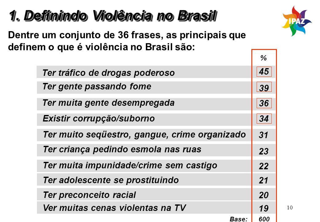 1. Definindo Violência no Brasil