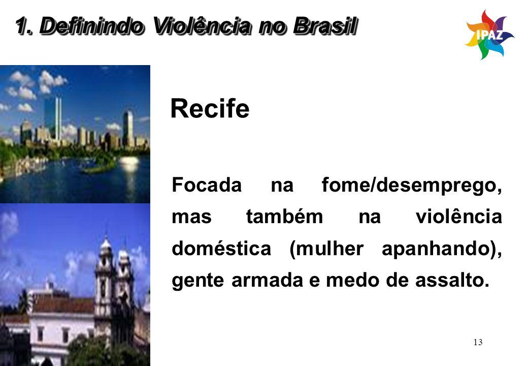 Recife 1. Definindo Violência no Brasil