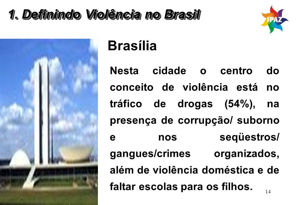 Brasília 1. Definindo Violência no Brasil