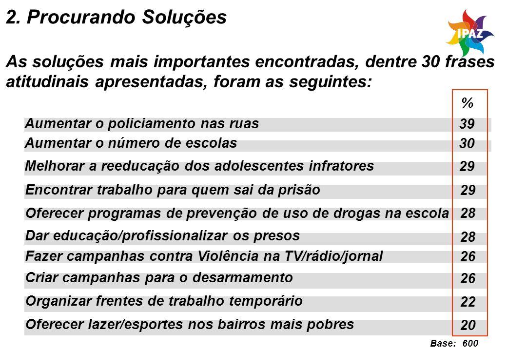 2. Procurando Soluções As soluções mais importantes encontradas, dentre 30 frases. atitudinais apresentadas, foram as seguintes: