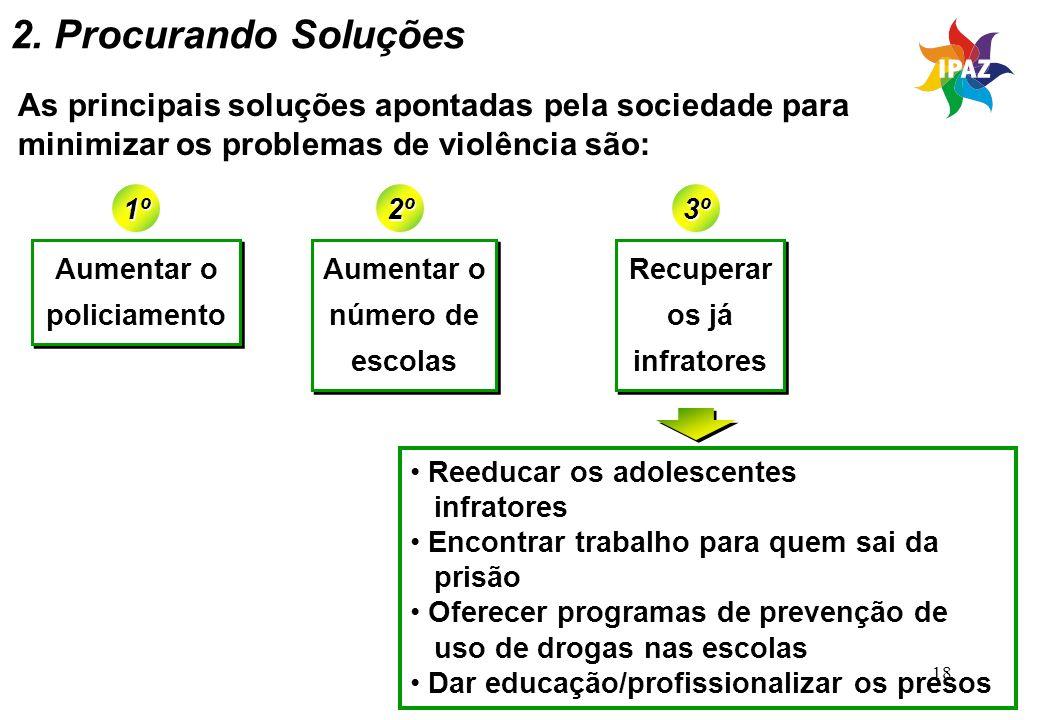 2. Procurando Soluções As principais soluções apontadas pela sociedade para. minimizar os problemas de violência são: