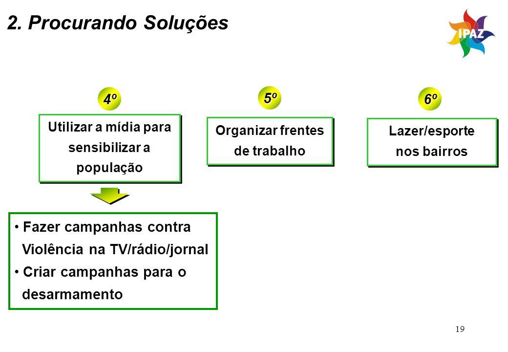 2. Procurando Soluções 4º 5º 6º Fazer campanhas contra