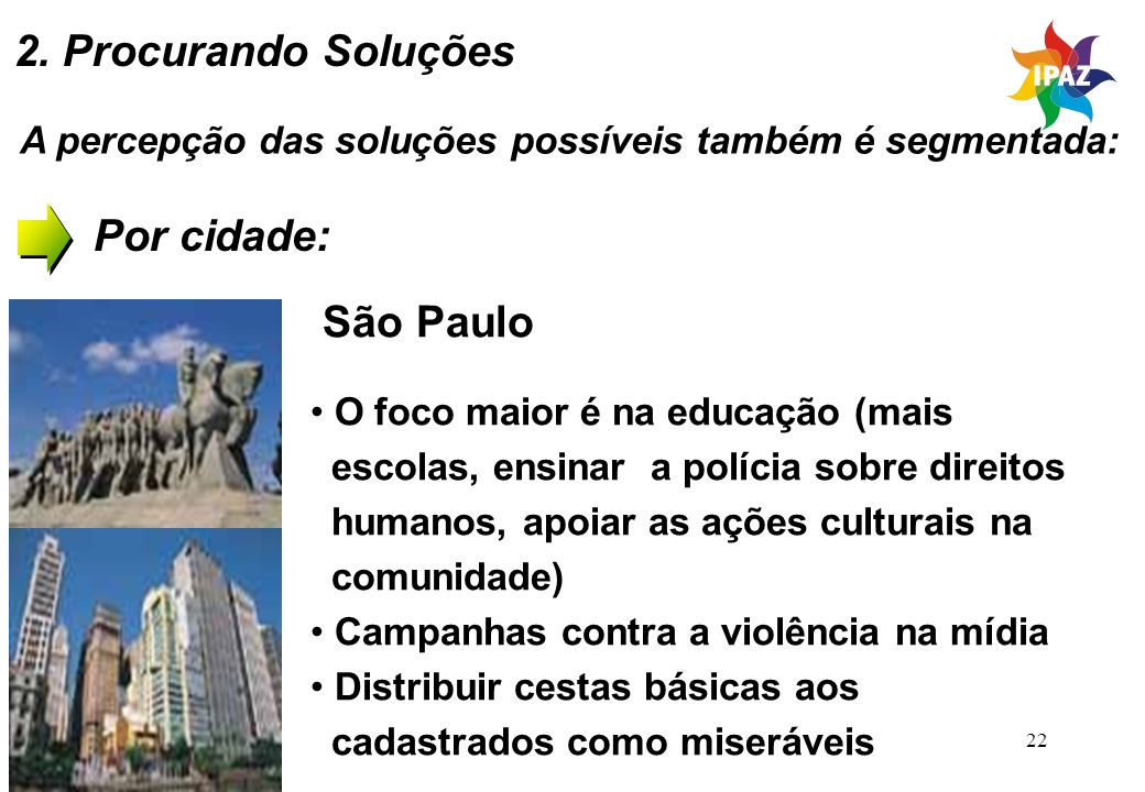 2. Procurando Soluções Por cidade: São Paulo