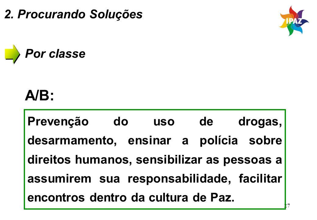 A/B: 2. Procurando Soluções Por classe