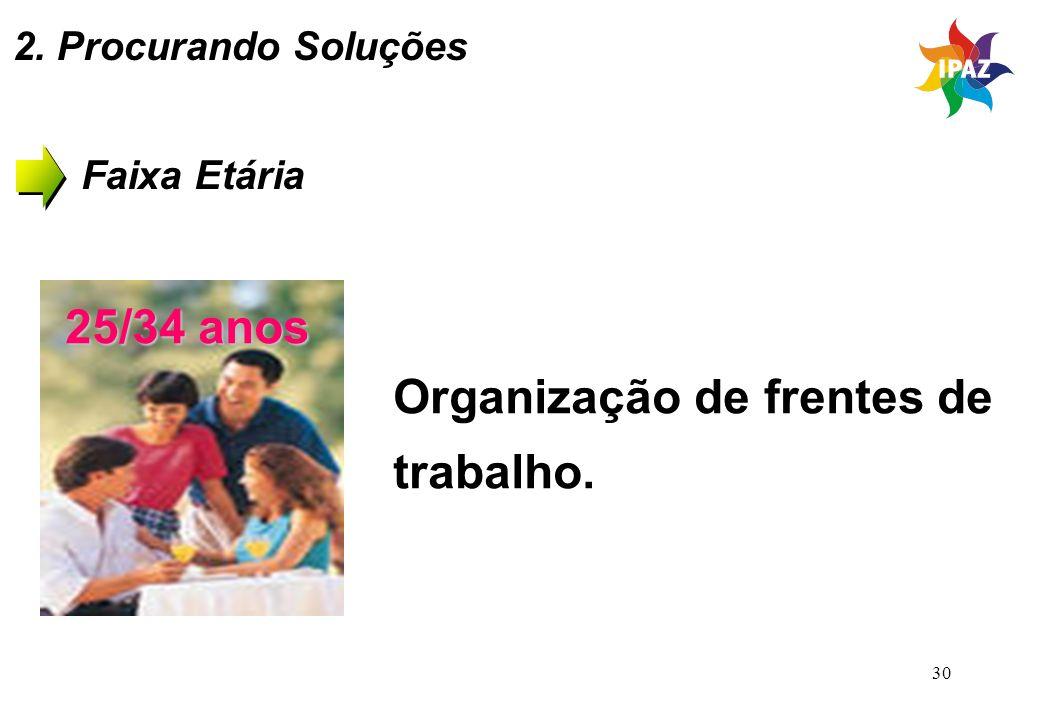 Organização de frentes de trabalho.