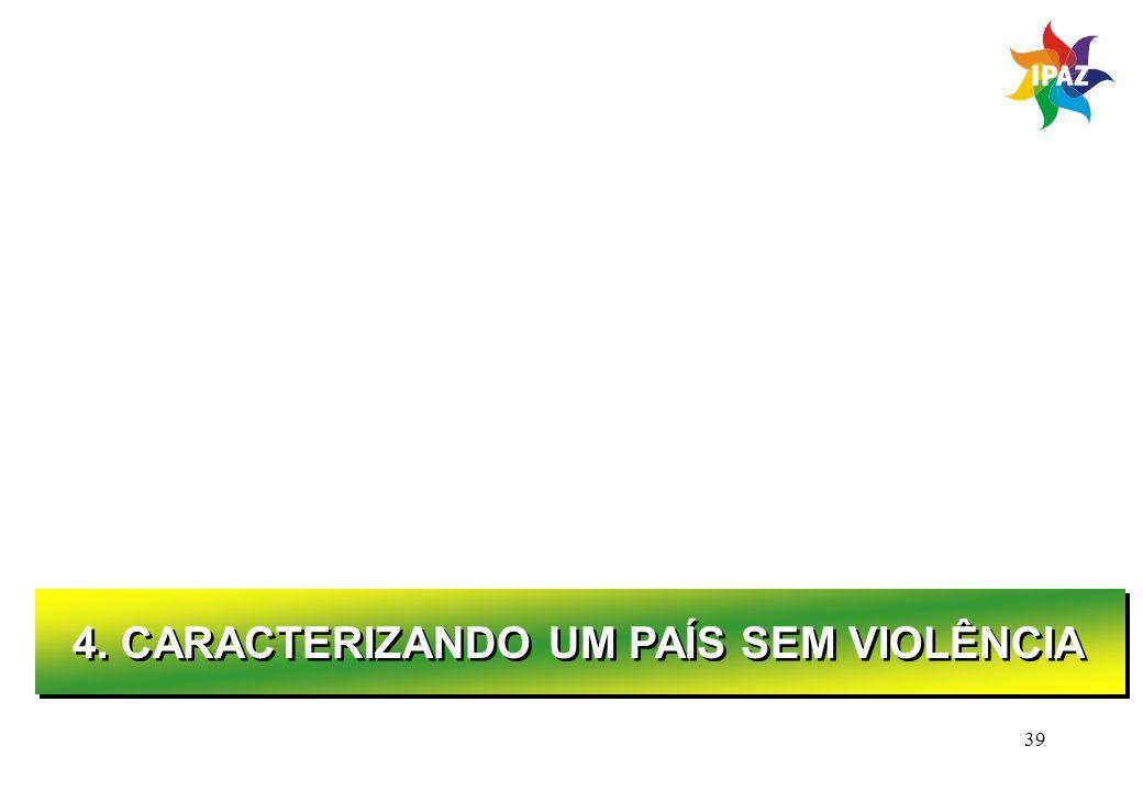 4. CARACTERIZANDO UM PAÍS SEM VIOLÊNCIA