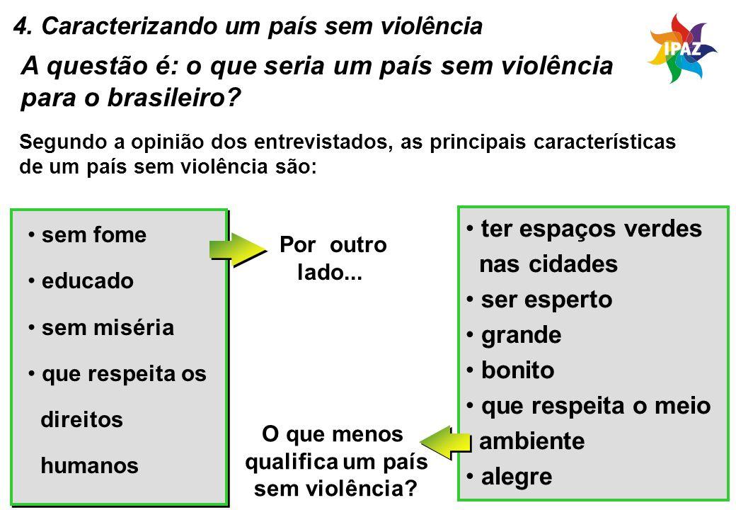 A questão é: o que seria um país sem violência para o brasileiro