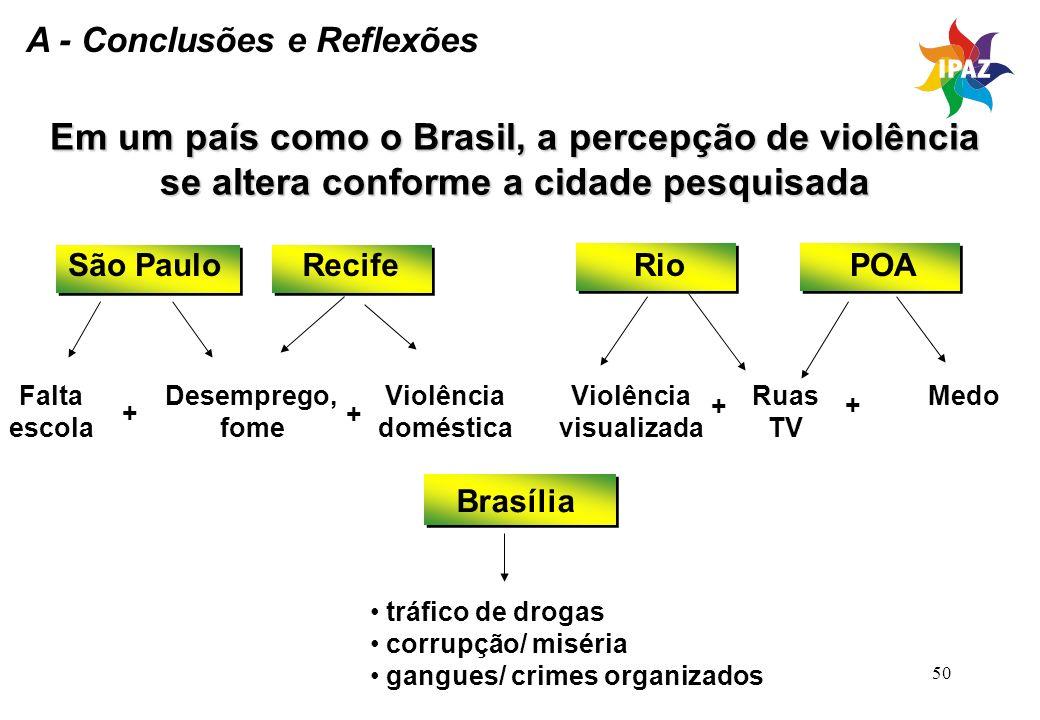 Em um país como o Brasil, a percepção de violência