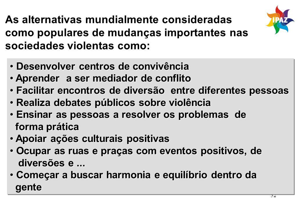 As alternativas mundialmente consideradas como populares de mudanças importantes nas sociedades violentas como: