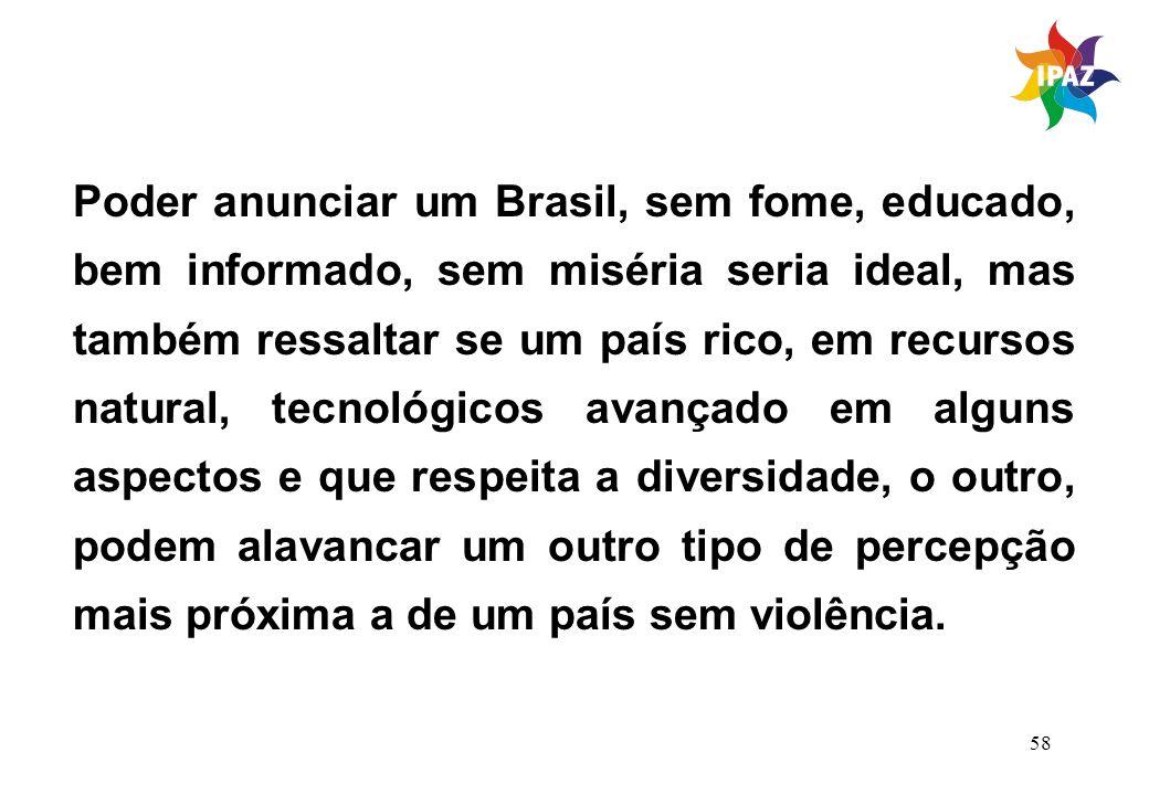 Poder anunciar um Brasil, sem fome, educado, bem informado, sem miséria seria ideal, mas também ressaltar se um país rico, em recursos natural, tecnológicos avançado em alguns aspectos e que respeita a diversidade, o outro, podem alavancar um outro tipo de percepção mais próxima a de um país sem violência.