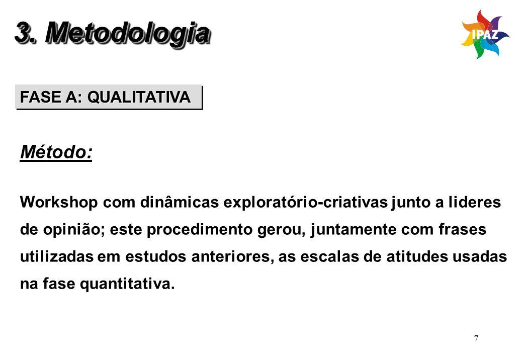3. Metodologia Método: FASE A: QUALITATIVA