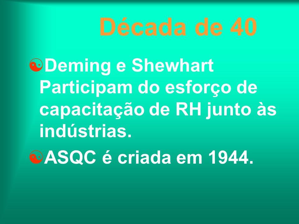 Década de 40 Deming e Shewhart Participam do esforço de capacitação de RH junto às indústrias.