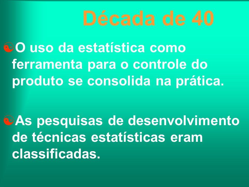 Década de 40 O uso da estatística como ferramenta para o controle do produto se consolida na prática.