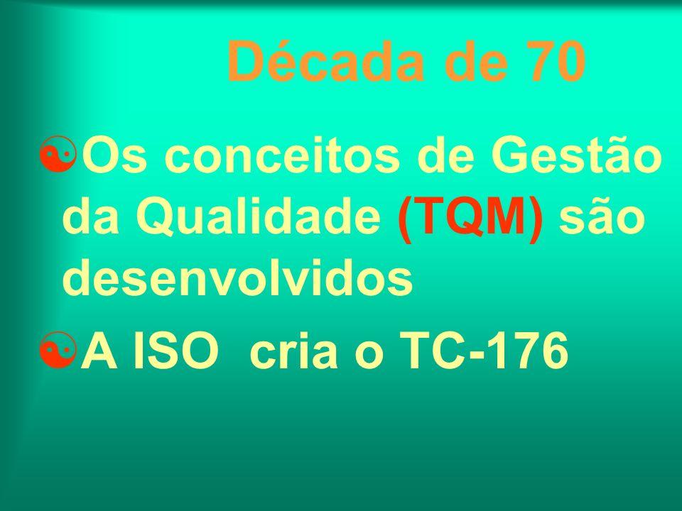 Década de 70 Os conceitos de Gestão da Qualidade (TQM) são desenvolvidos A ISO cria o TC-176