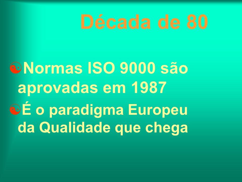 Década de 80 Normas ISO 9000 são aprovadas em 1987