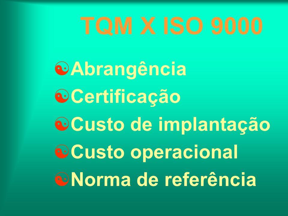 TQM X ISO 9000 Abrangência Certificação Custo de implantação